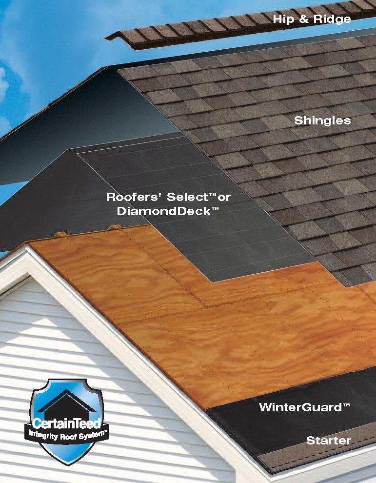 sagamore hills roofer
